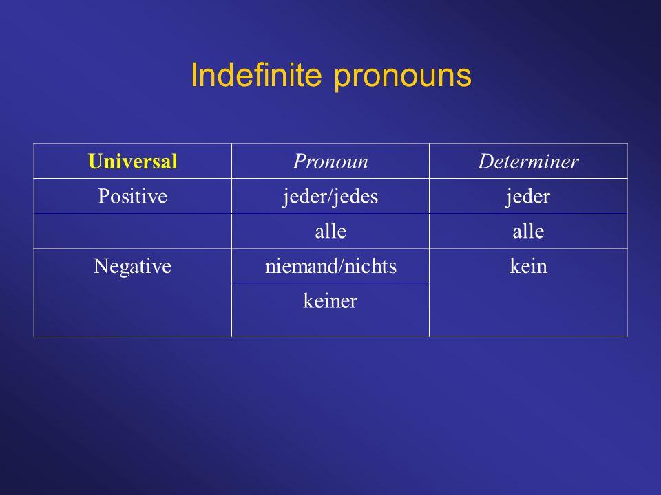 Indefinite pronouns Universal Pronoun Determiner Positive jeder/jedes