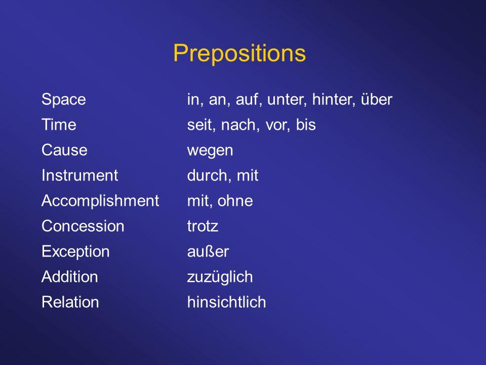 Prepositions Space in, an, auf, unter, hinter, über