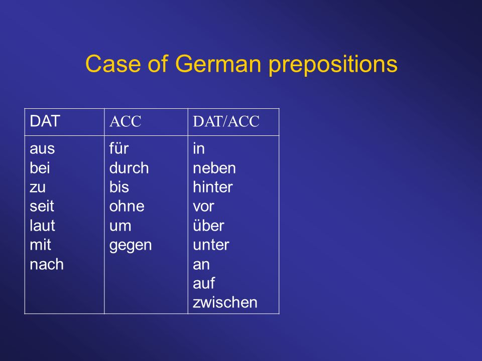 Case of German prepositions