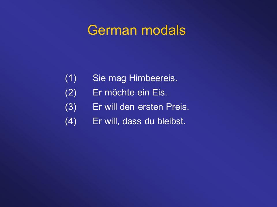 German modals (1) Sie mag Himbeereis. (2) Er möchte ein Eis.