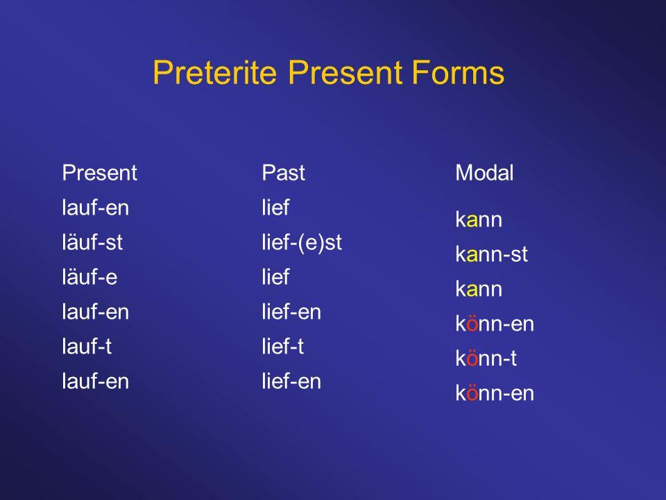 Preterite Present Forms