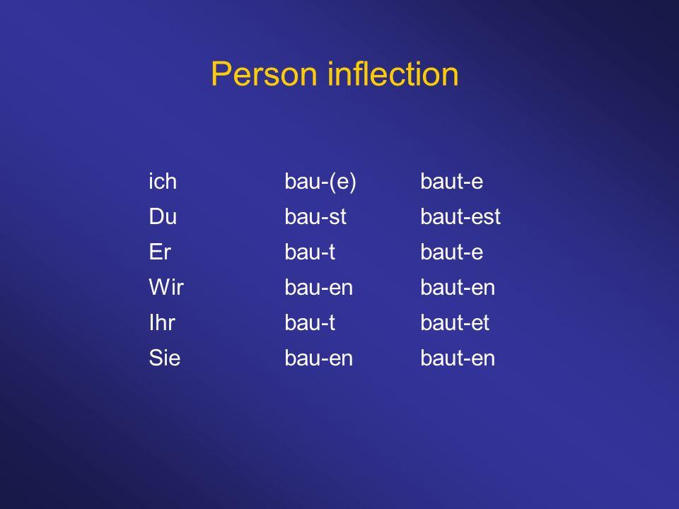 Person inflection ich bau-(e) baut-e Du bau-st baut-est