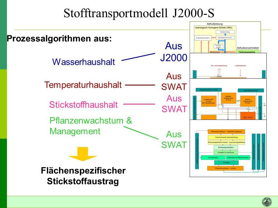 Stofftransportmodell J2000-S