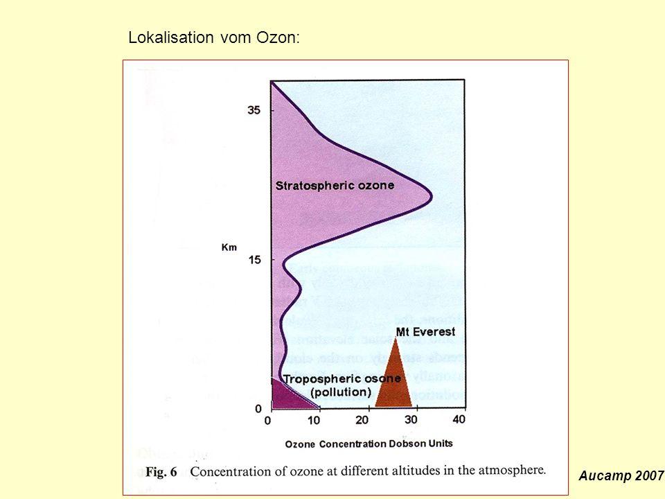 Lokalisation vom Ozon: