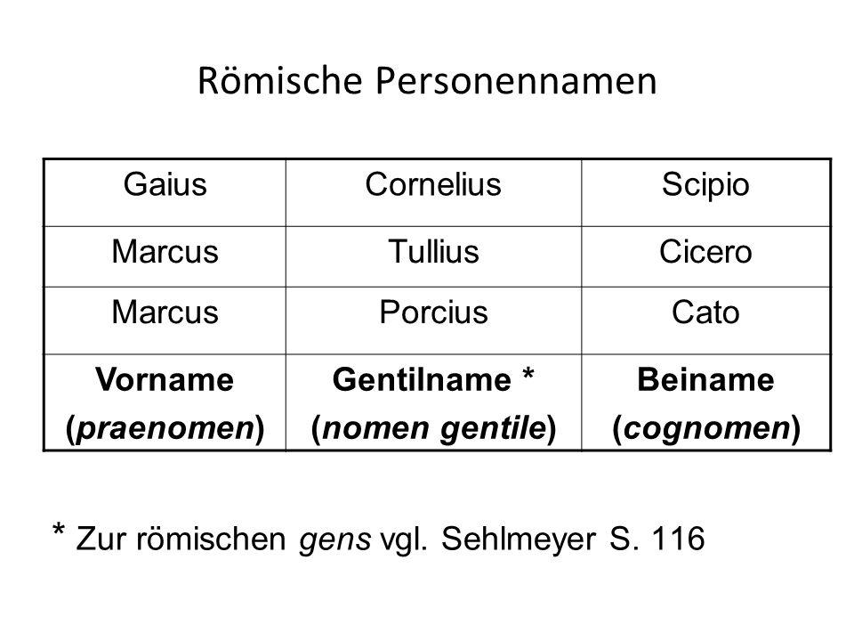 Römische Personennamen