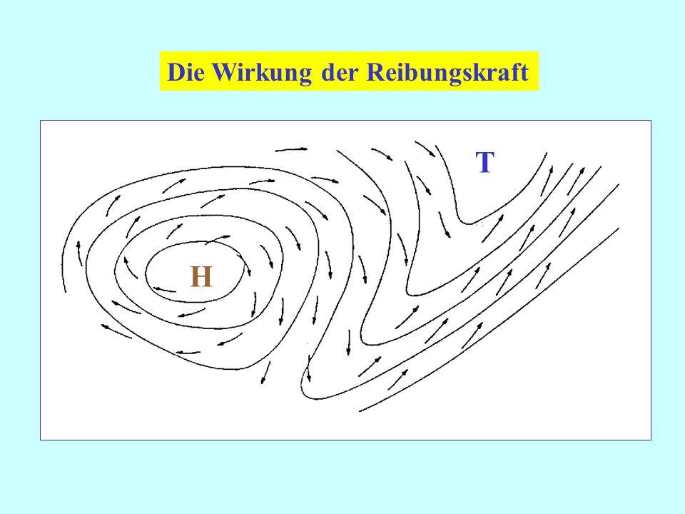 T H Die Wirkung der Reibungskraft