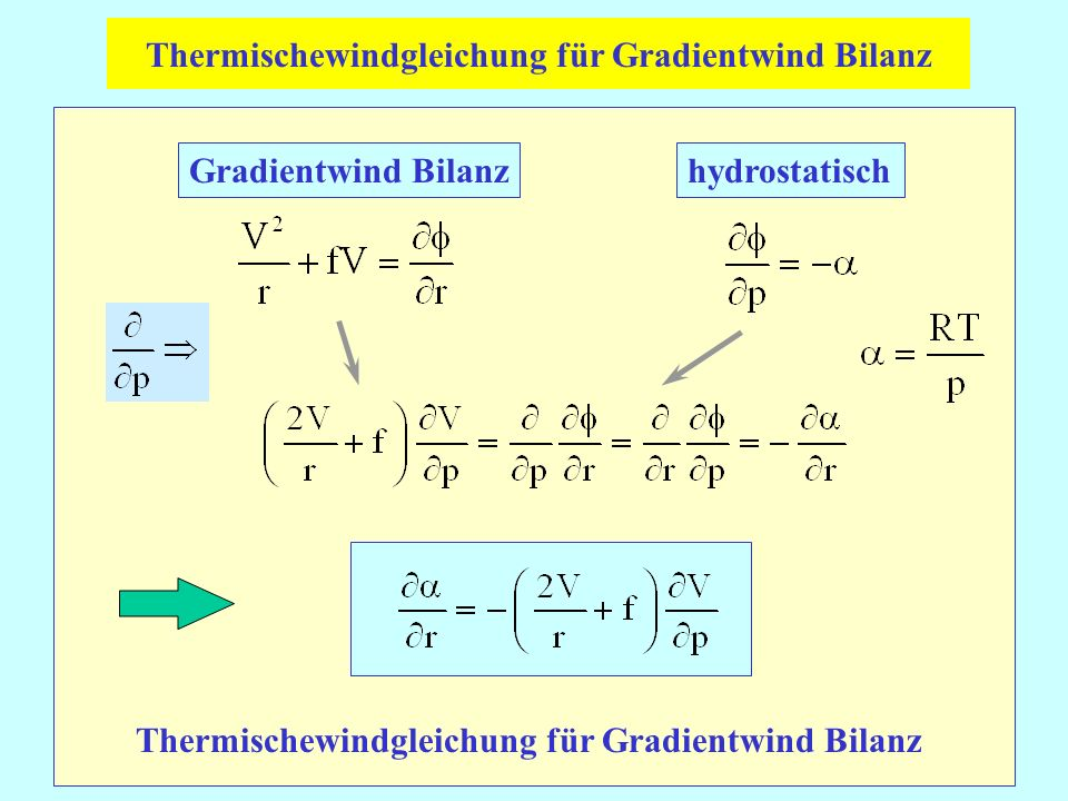 Thermischewindgleichung für Gradientwind Bilanz
