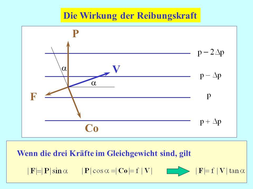 P V F Co Die Wirkung der Reibungskraft a a