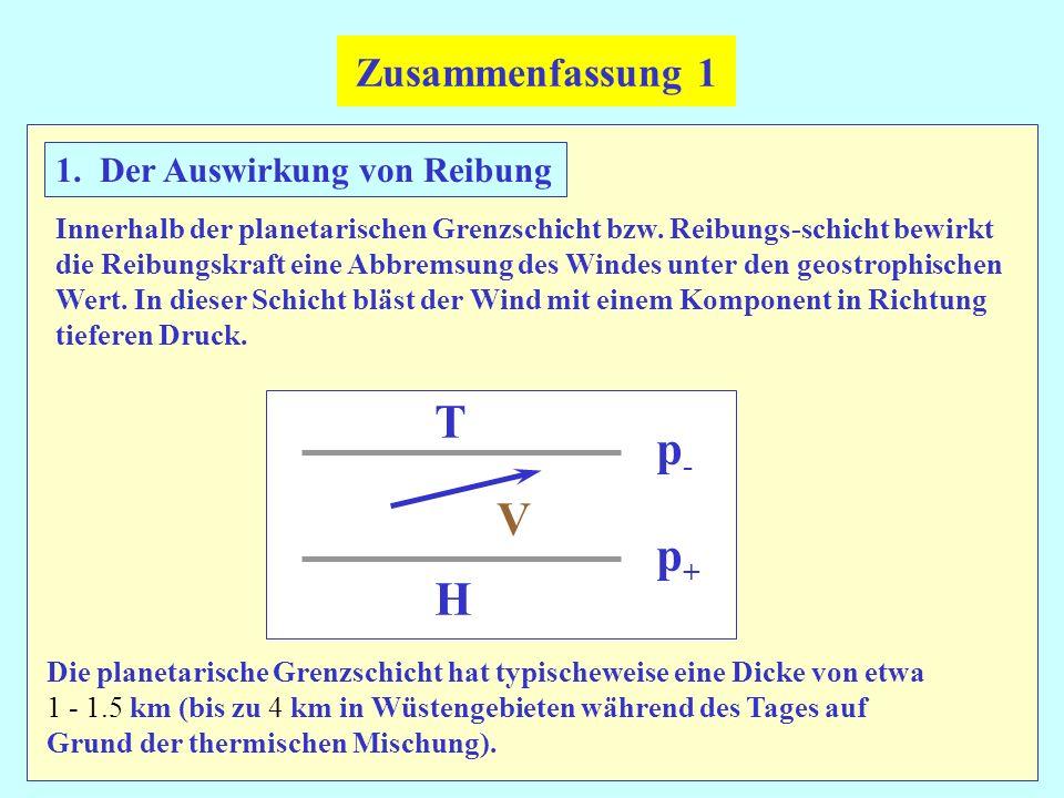 T p- V p+ H Zusammenfassung 1 1. Der Auswirkung von Reibung