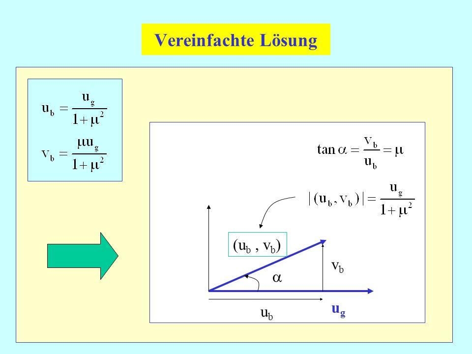 Vereinfachte Lösung (ub , vb) vb a ug ub