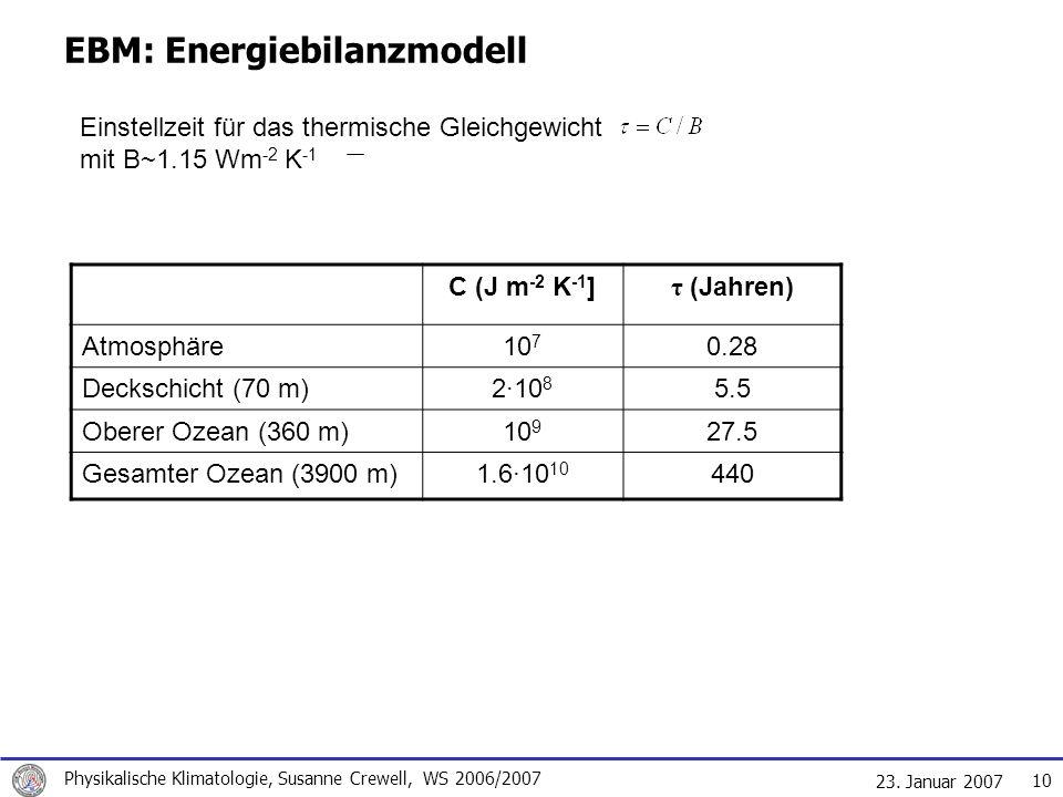 EBM: Energiebilanzmodell