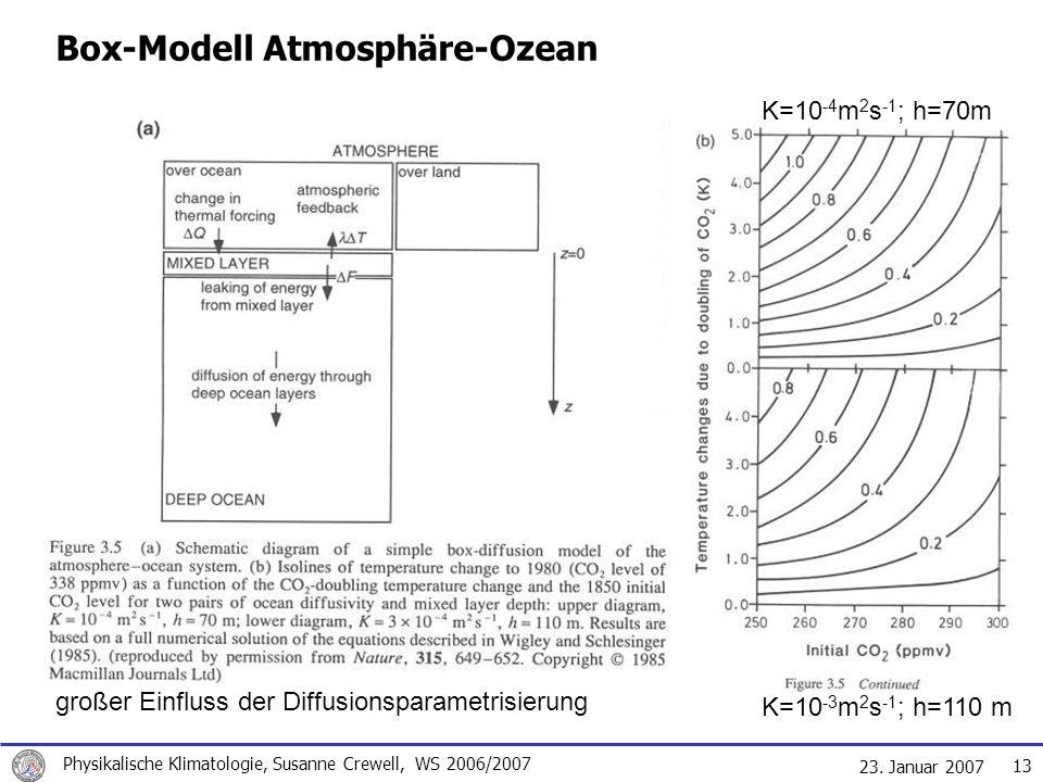 Box-Modell Atmosphäre-Ozean