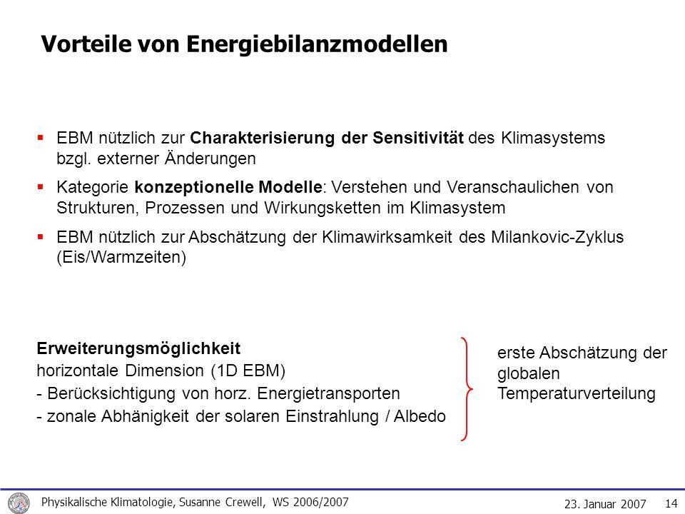 Vorteile von Energiebilanzmodellen