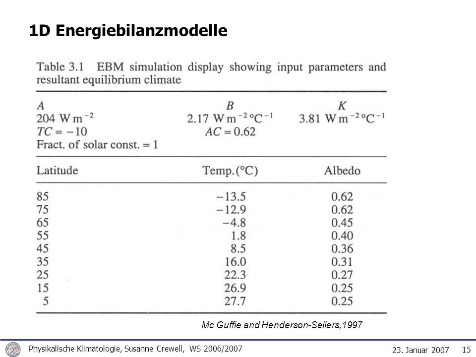 1D Energiebilanzmodelle