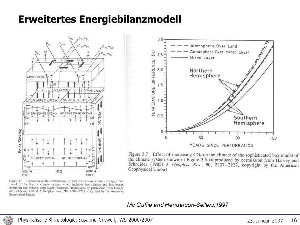 Erweitertes Energiebilanzmodell