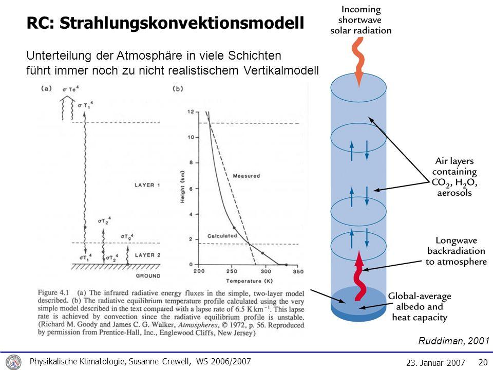 RC: Strahlungskonvektionsmodell