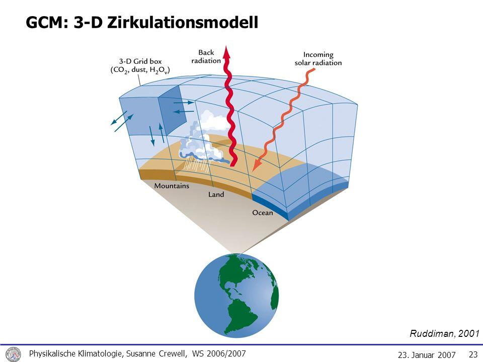 GCM: 3-D Zirkulationsmodell