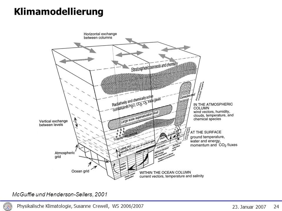 Klimamodellierung McGuffie und Henderson-Sellers, 2001