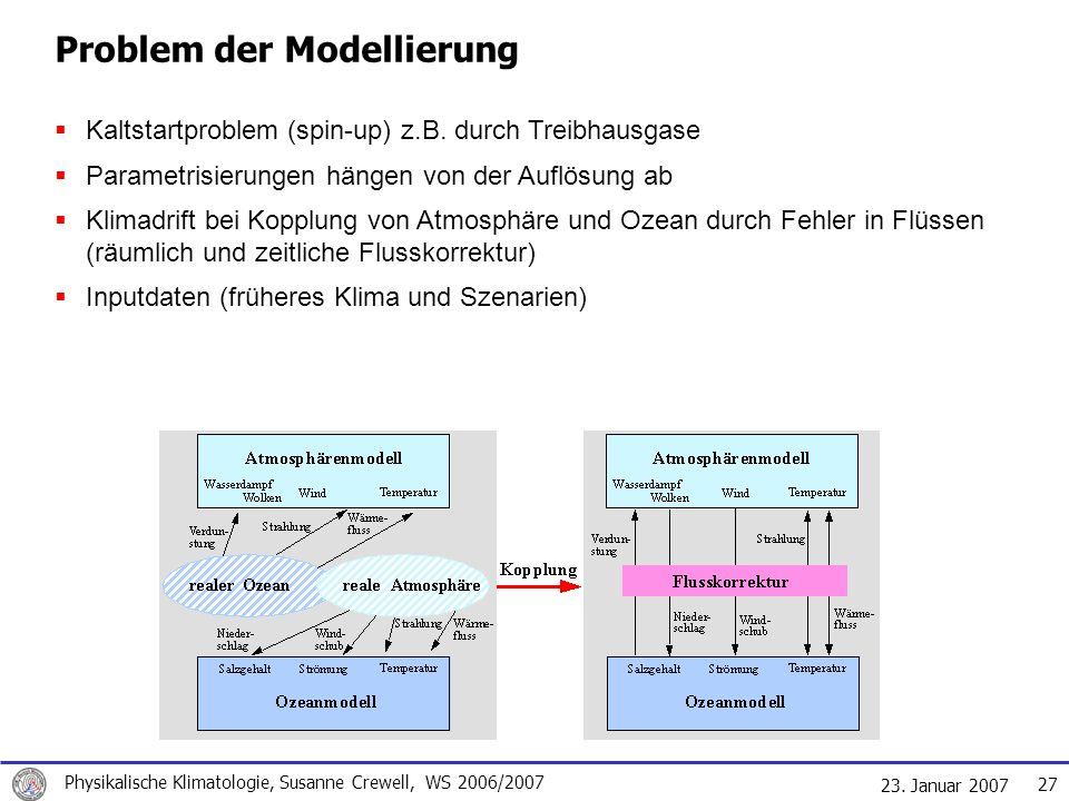 Problem der Modellierung