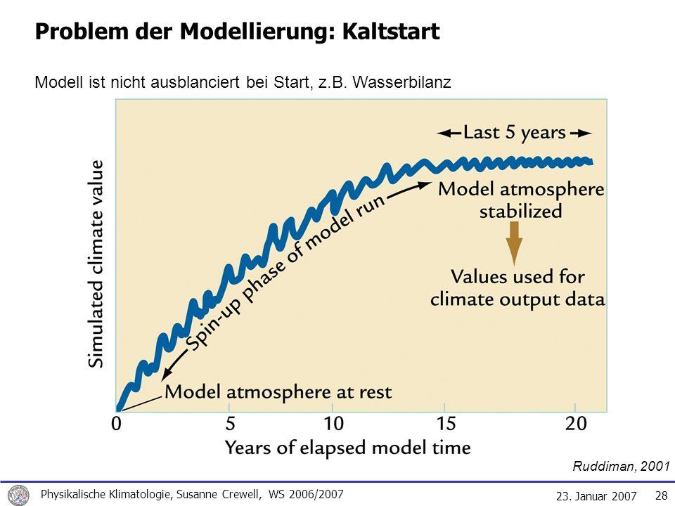 Problem der Modellierung: Kaltstart