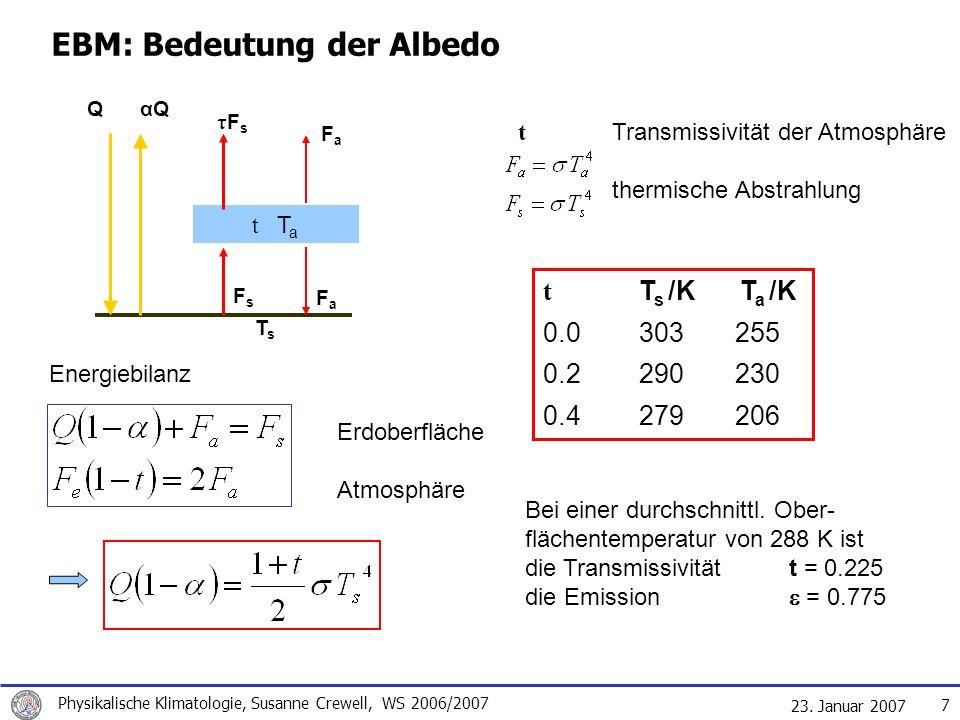 EBM: Bedeutung der Albedo