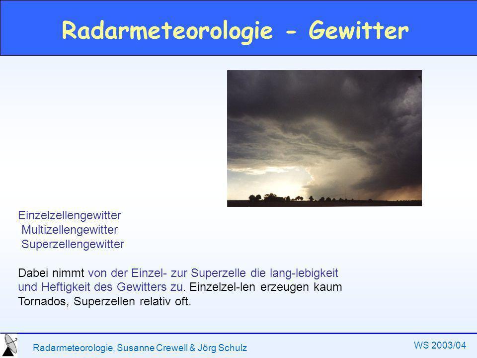 Radarmeteorologie - Gewitter