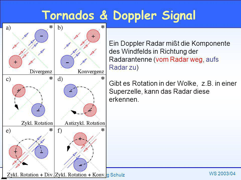 Tornados & Doppler Signal