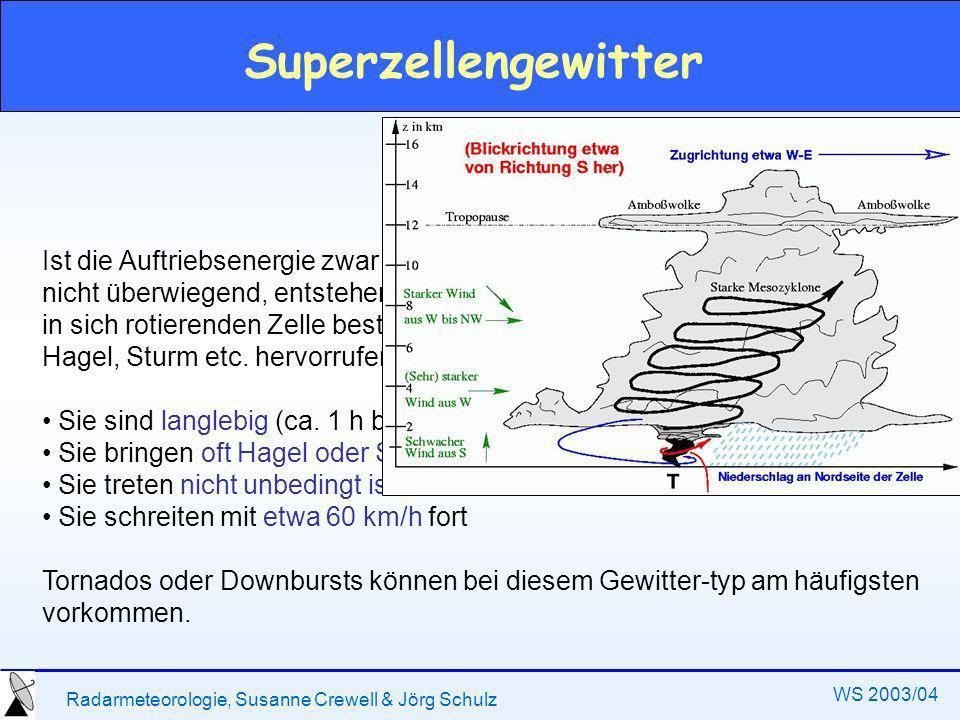 Superzellengewitter