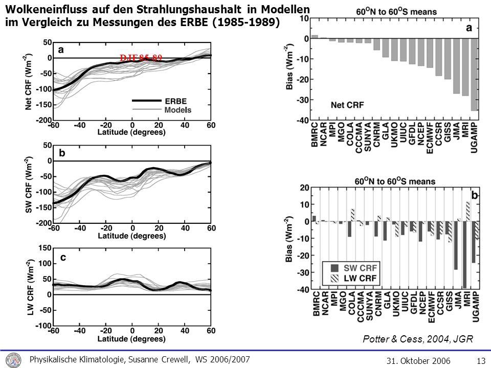 Wolkeneinfluss auf den Strahlungshaushalt in Modellen im Vergleich zu Messungen des ERBE (1985-1989)