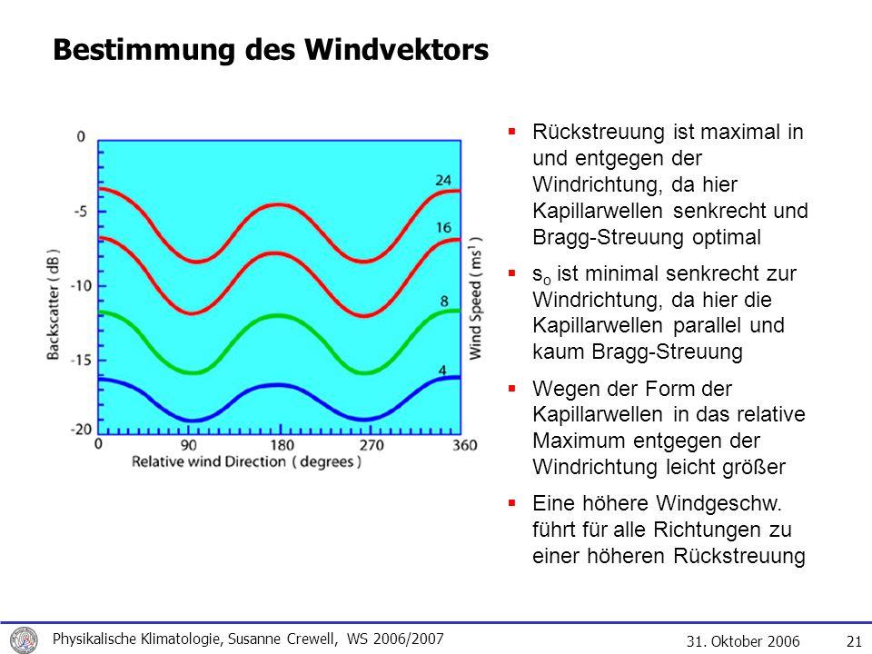 Bestimmung des Windvektors