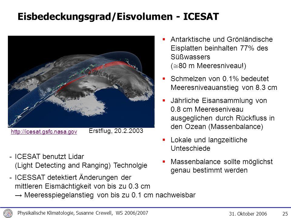 Eisbedeckungsgrad/Eisvolumen - ICESAT
