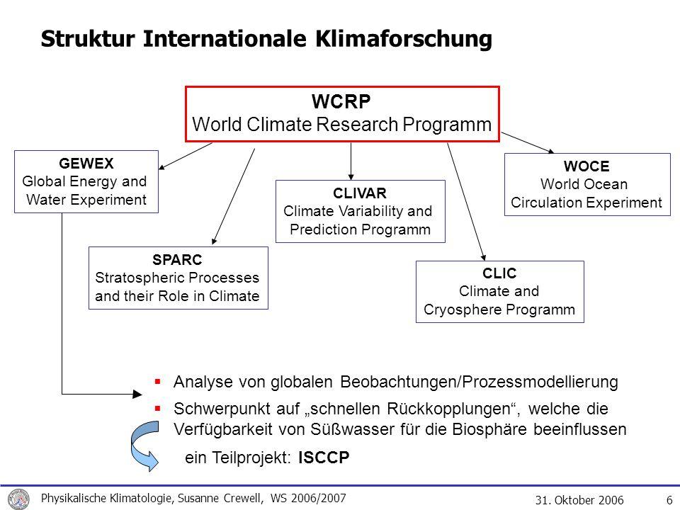 Struktur Internationale Klimaforschung
