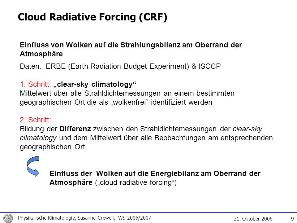 Cloud Radiative Forcing (CRF)