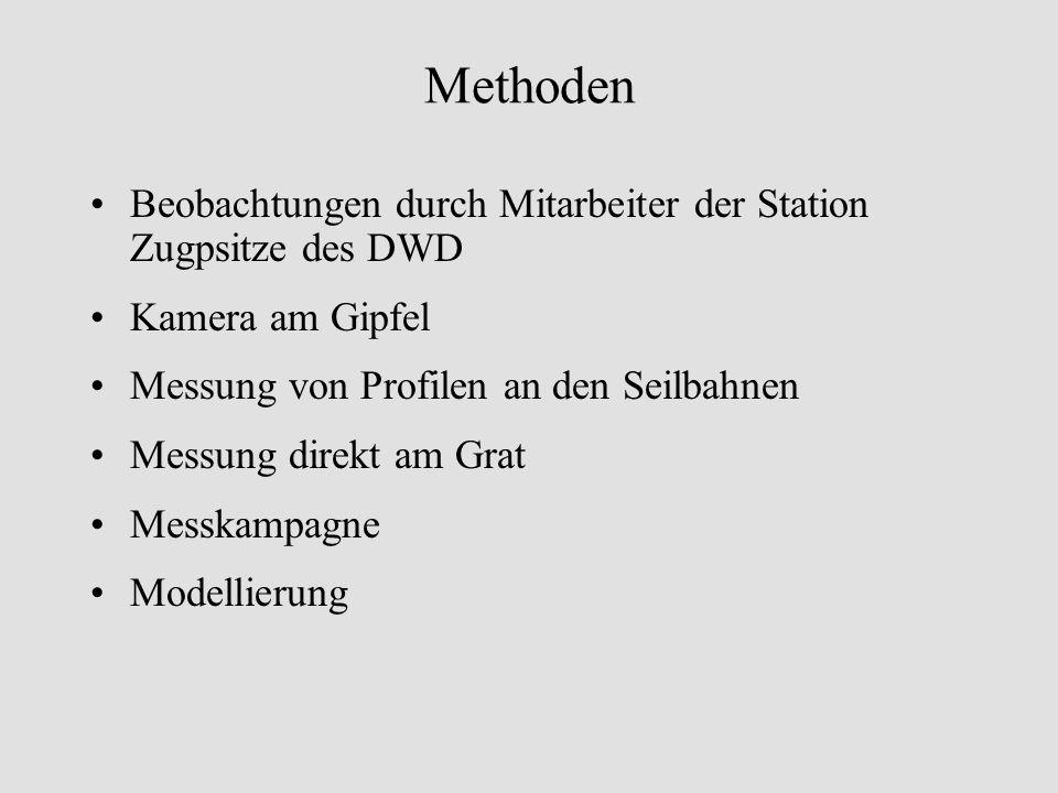 Methoden Beobachtungen durch Mitarbeiter der Station Zugpsitze des DWD
