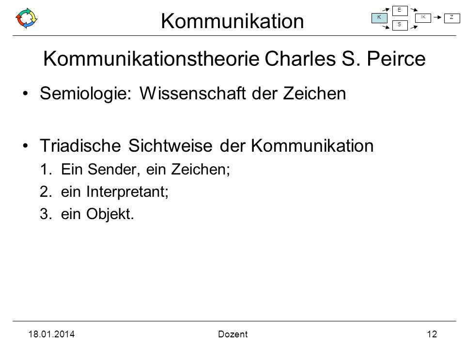 Kommunikationstheorie Charles S. Peirce