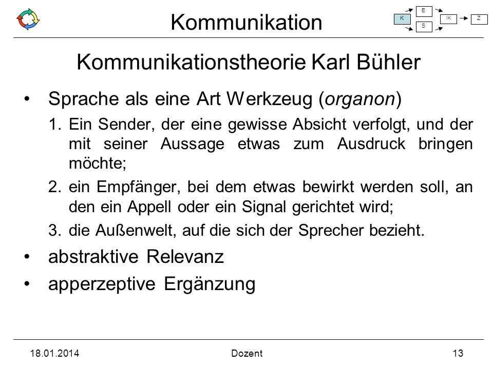 Kommunikationstheorie Karl Bühler