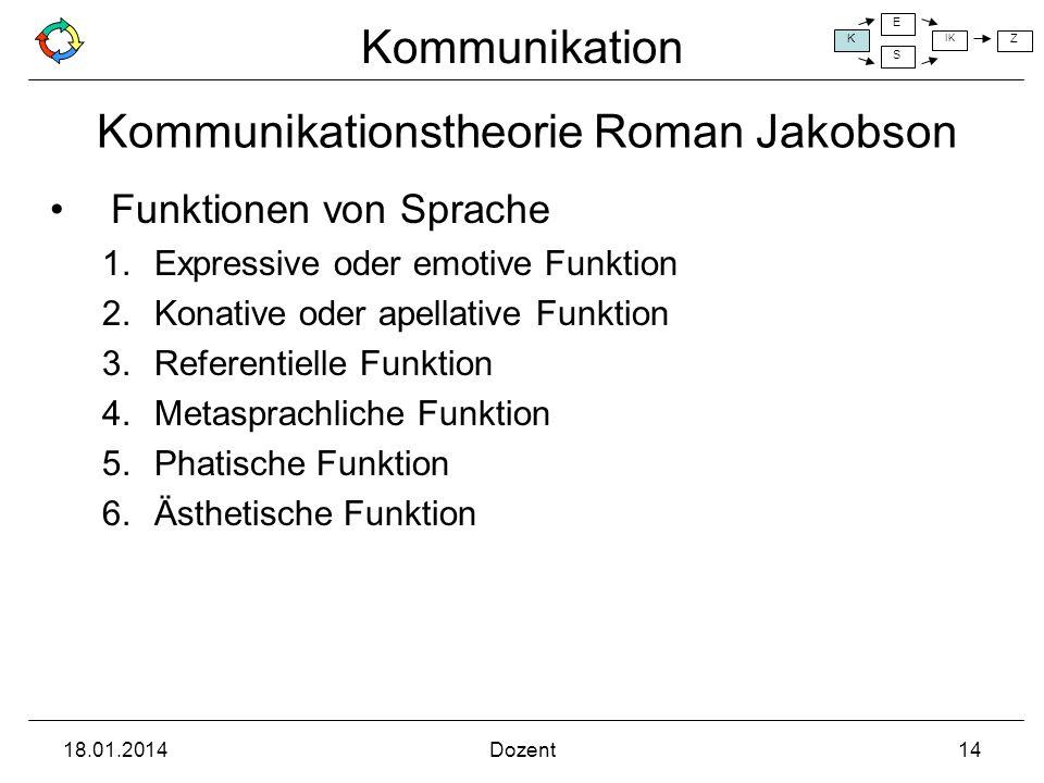 Kommunikationstheorie Roman Jakobson
