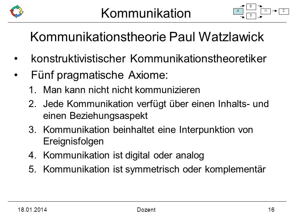Kommunikationstheorie Paul Watzlawick