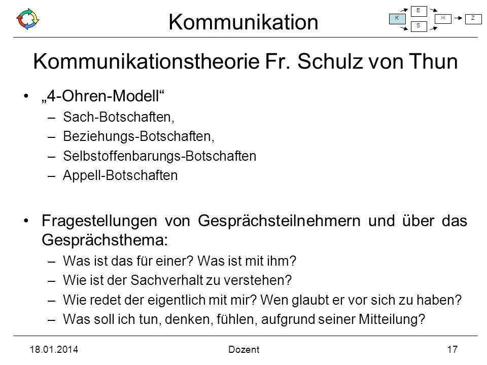 Kommunikationstheorie Fr. Schulz von Thun