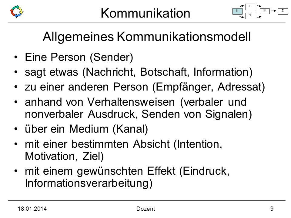 Allgemeines Kommunikationsmodell