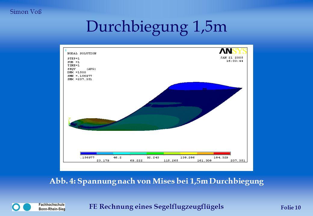 Simon VoßDurchbiegung 1,5m.Abb. 4: Spannung nach von Mises bei 1,5m Durchbiegung.