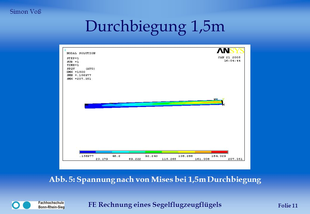 Simon Voß Durchbiegung 1,5m. Abb. 5: Spannung nach von Mises bei 1,5m Durchbiegung.
