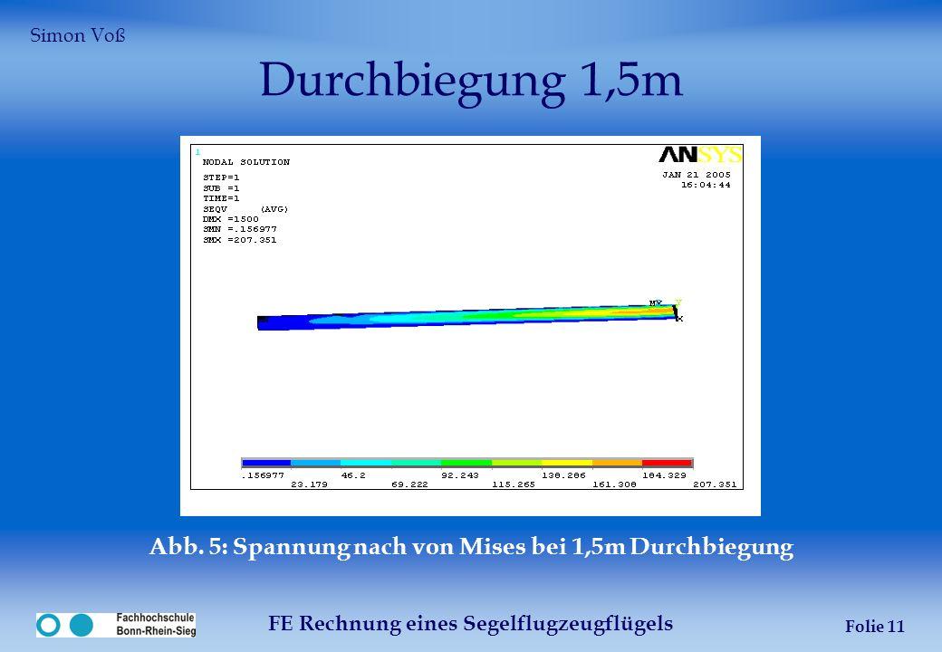 Simon VoßDurchbiegung 1,5m.Abb. 5: Spannung nach von Mises bei 1,5m Durchbiegung.