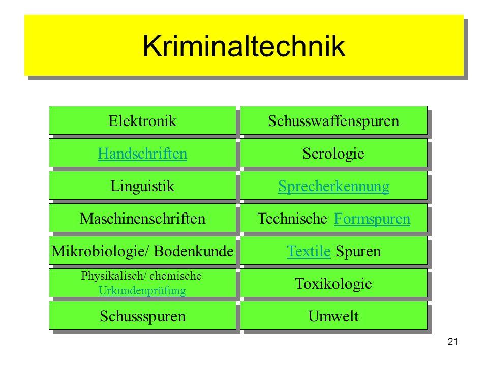 Kriminaltechnik Elektronik Schusswaffenspuren Handschriften Serologie
