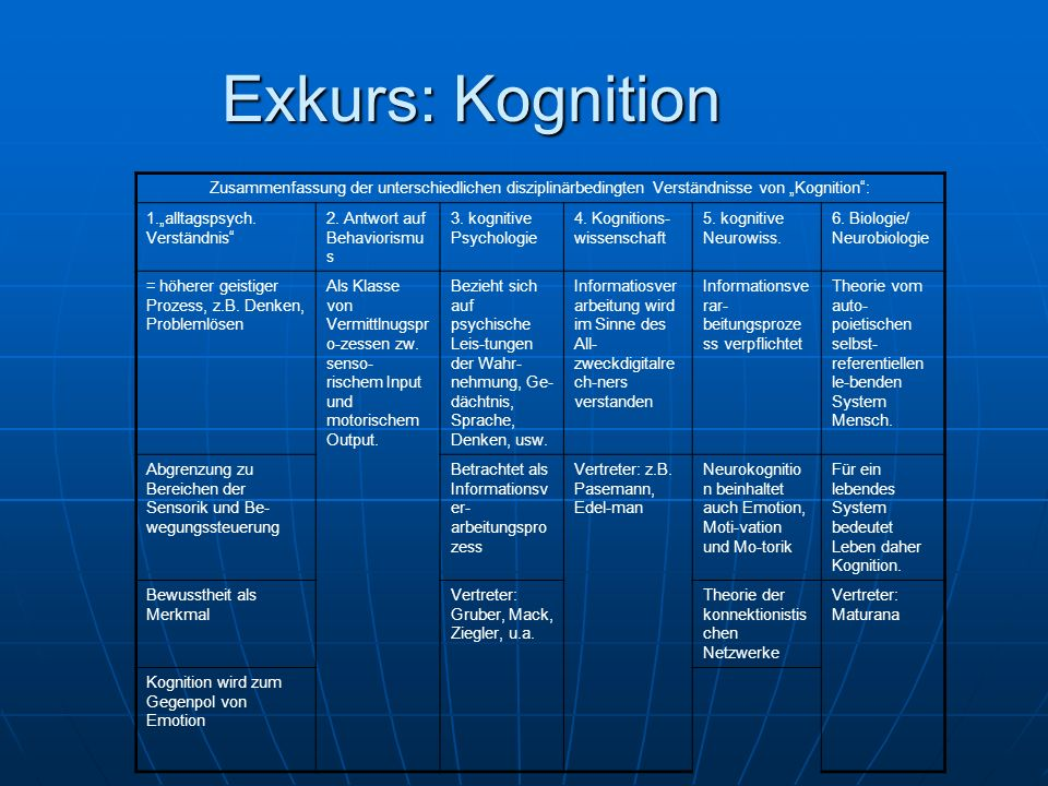 """Exkurs: Kognition Zusammenfassung der unterschiedlichen disziplinärbedingten Verständnisse von """"Kognition :"""