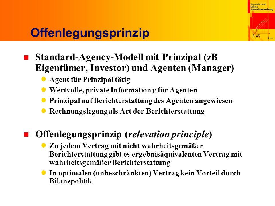 Offenlegungsprinzip Standard-Agency-Modell mit Prinzipal (zB Eigentümer, Investor) und Agenten (Manager)