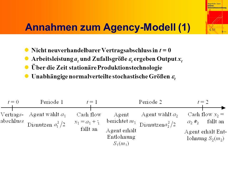 Annahmen zum Agency-Modell (1)