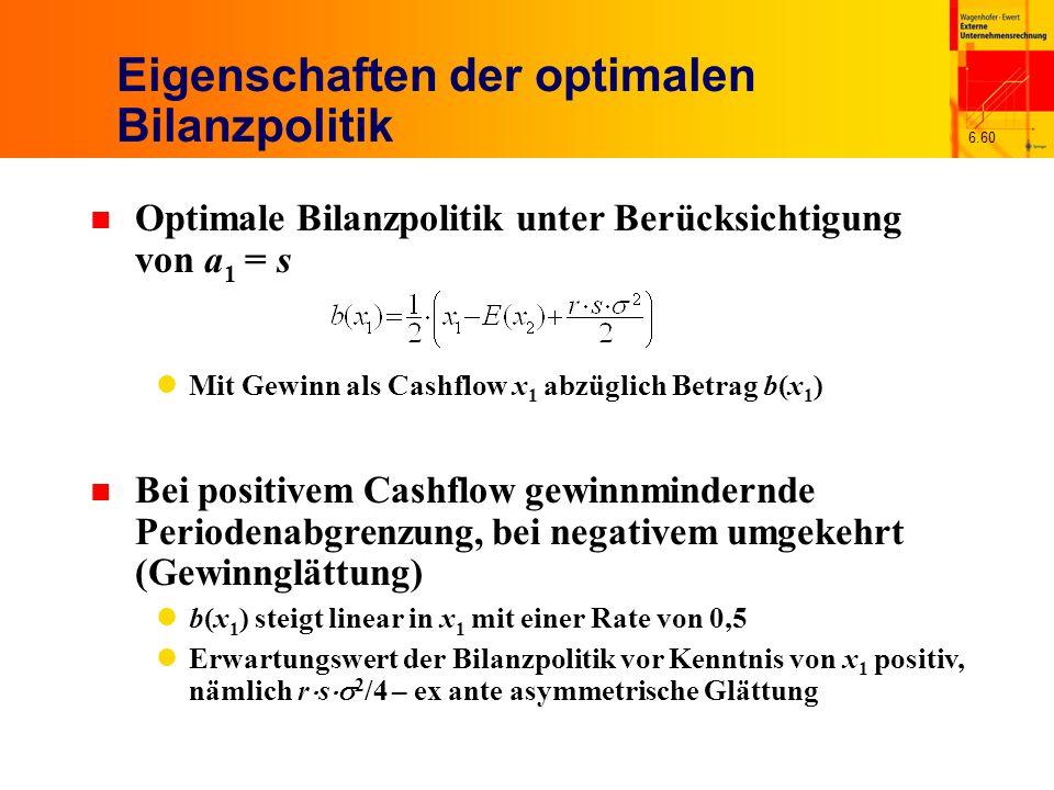 Eigenschaften der optimalen Bilanzpolitik