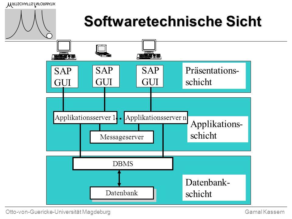 Softwaretechnische Sicht