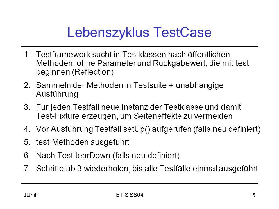 Lebenszyklus TestCase